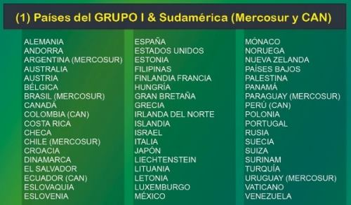 Bolivia Tourist Visa Group 1 Countries