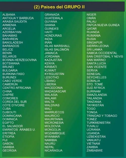 Bolivia Tourist Visa Group 2 Countries