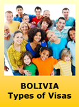 Types of Visas for Travel to Bolivia