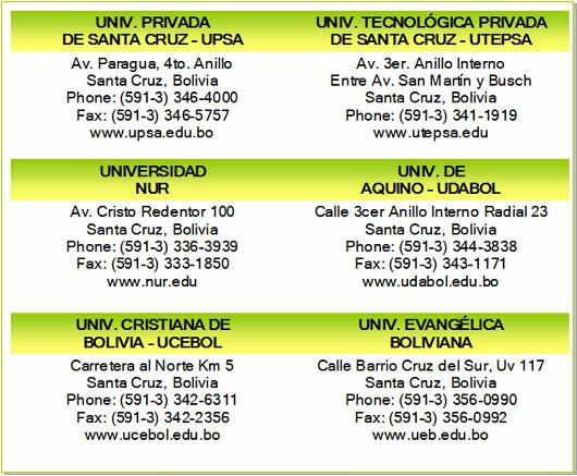 private universities santa cruz bolivia