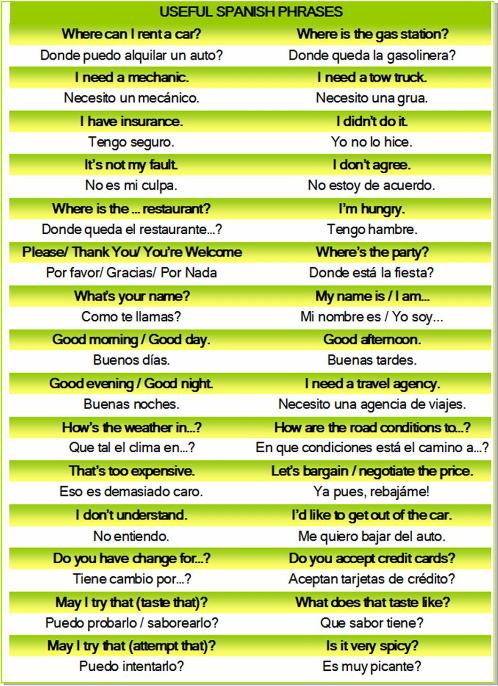 spanish phrases santa cruz bolivia