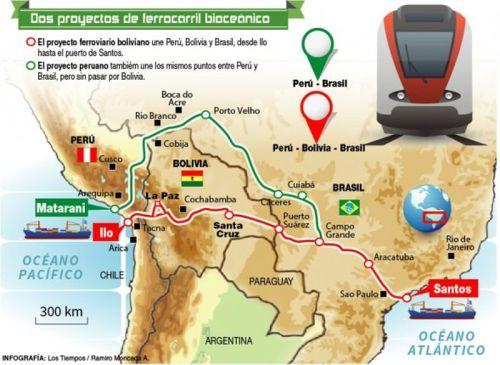 Proposed Peru-Bolivia-Brazil Bioceanic Railway Corridor